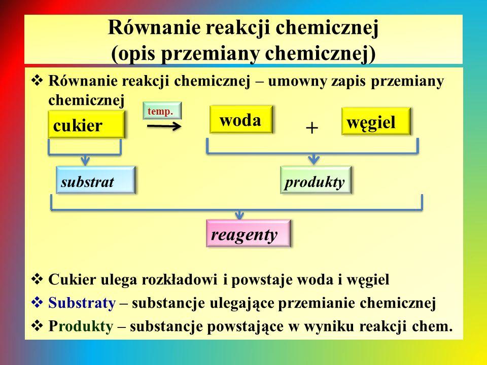  Równanie reakcji chemicznej – umowny zapis przemiany chemicznej +  Cukier ulega rozkładowi i powstaje woda i węgiel  Substraty – substancje ulegające przemianie chemicznej  Produkty – substancje powstające w wyniku reakcji chem.