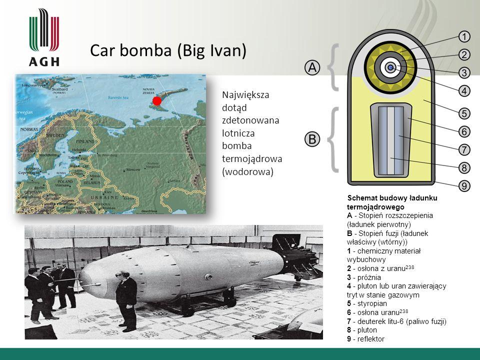 Car bomba (Big Ivan) Schemat budowy ładunku termojądrowego A - Stopień rozszczepienia (ładunek pierwotny) B - Stopień fuzji (ładunek właściwy (wtórny)) 1 - chemiczny materiał wybuchowy 2 - osłona z uranu 238 3 - próżnia 4 - pluton lub uran zawierający tryt w stanie gazowym 5 - styropian 6 - osłona uranu 238 7 - deuterek litu-6 (paliwo fuzji) 8 - pluton 9 - reflektor Największa dotąd zdetonowana lotnicza bomba termojądrowa (wodorowa)