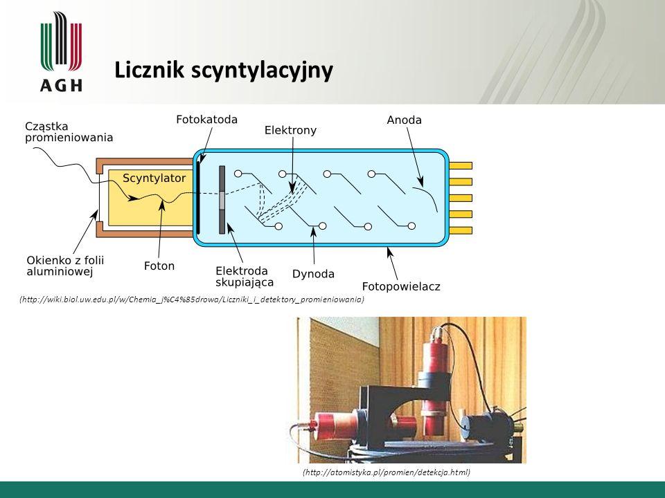 Licznik scyntylacyjny (http://wiki.biol.uw.edu.pl/w/Chemia_j%C4%85drowa/Liczniki_i_detektory_promieniowania) (http://atomistyka.pl/promien/detekcja.html)