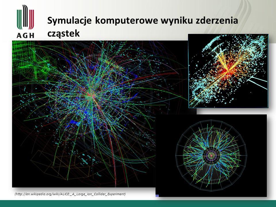 Symulacje komputerowe wyniku zderzenia cząstek (http://en.wikipedia.org/wiki/ALICE:_A_Large_Ion_Collider_Experiment)