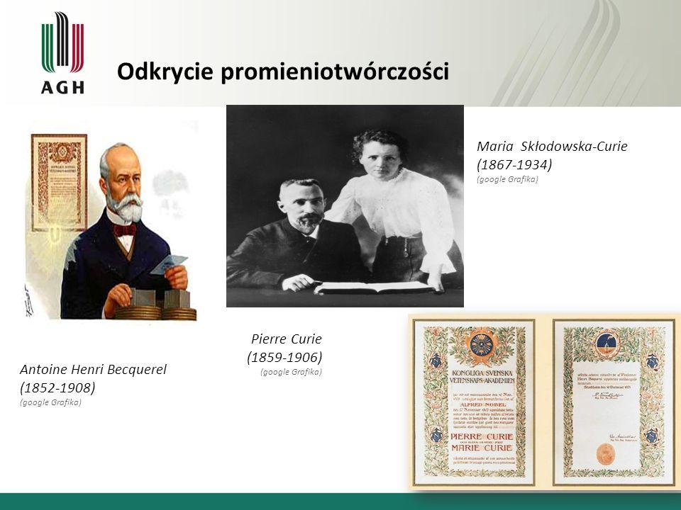 Odkrycie promieniotwórczości Antoine Henri Becquerel (1852-1908) (google Grafika) Maria Skłodowska-Curie (1867-1934) (google Grafika) Pierre Curie (1859-1906) (google Grafika)