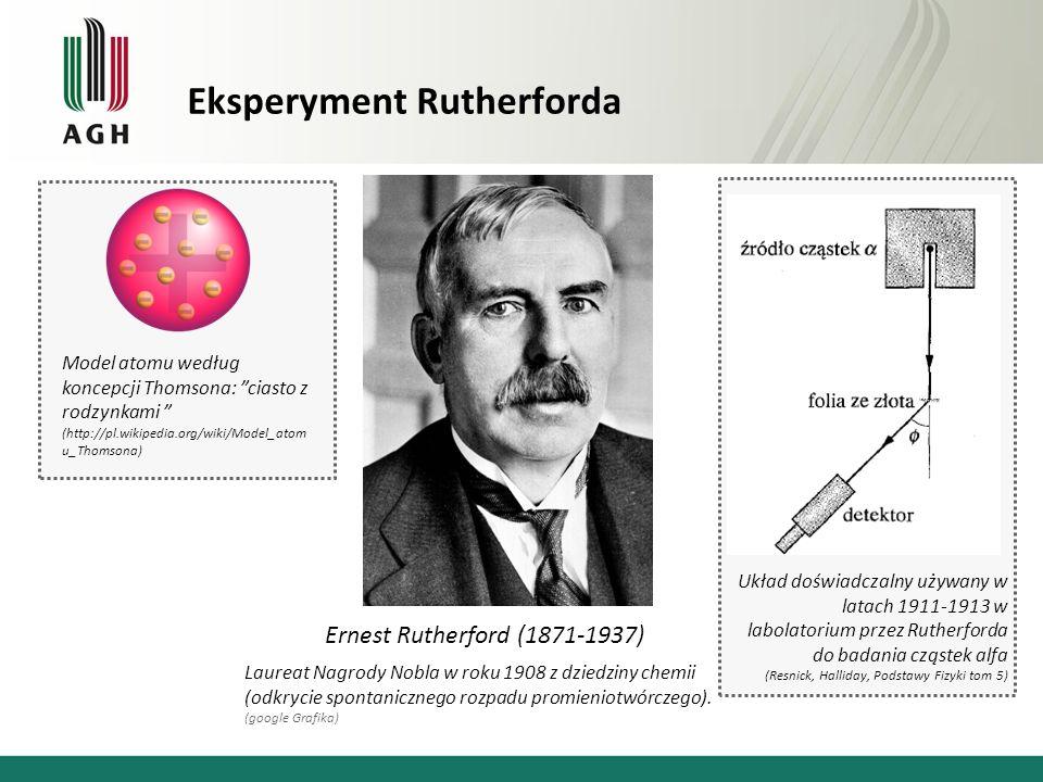 Eksperyment Rutherforda Ernest Rutherford (1871-1937) Układ doświadczalny używany w latach 1911-1913 w labolatorium przez Rutherforda do badania cząstek alfa (Resnick, Halliday, Podstawy Fizyki tom 5) Model atomu według koncepcji Thomsona: ciasto z rodzynkami (http://pl.wikipedia.org/wiki/Model_atom u_Thomsona) Laureat Nagrody Nobla w roku 1908 z dziedziny chemii (odkrycie spontanicznego rozpadu promieniotwórczego).