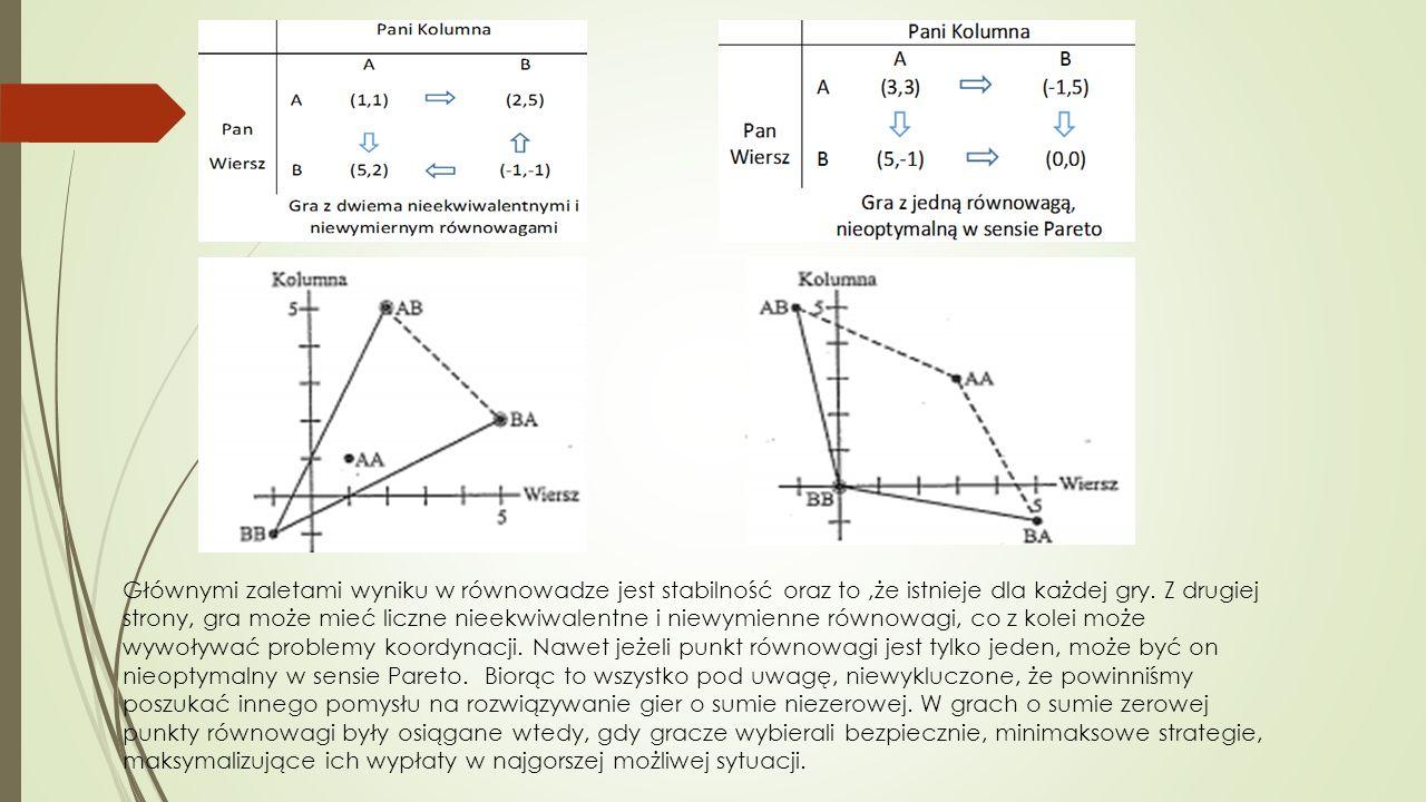 Przykład 1.  Znajdź w poniższej grze równowagii Nasha. Czy jest ona paretooptymalna?