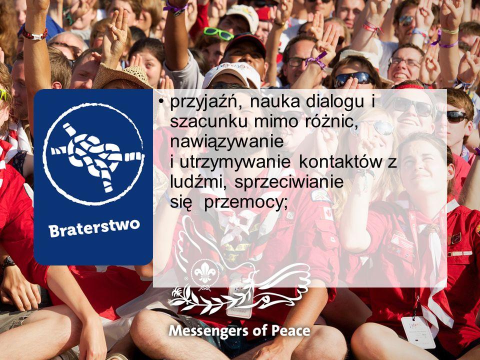 przyjaźń, nauka dialogu i szacunku mimo różnic, nawiązywanie i utrzymywanie kontaktów z ludźmi, sprzeciwianie się przemocy;