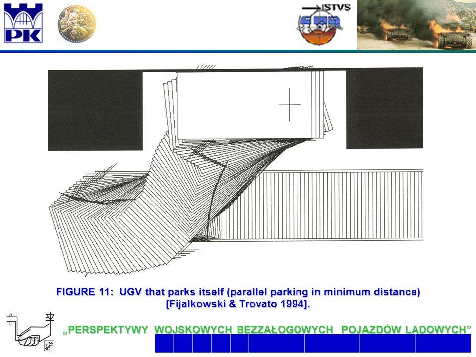 """23 6/26/2016 2:07:48 AM """"PERSPEKTYWY WOJSKOWYCH BEZZAŁOGOWYCH POJAZDÓW LĄDOWYCH  FIGURE 11: UGV that parks itself (parallel parking in minimum distance) [Fijalkowski & Trovato 1994]."""