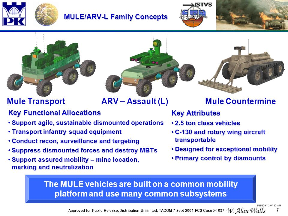 8 6/26/2016 2:07:48 AM ARV Variants Key Functional Allocations Support FCS forces with local and networked lethalitySupport FCS forces with local and networked lethality Provide mobile, unmanned ground ISR capability in all weather conditionsProvide mobile, unmanned ground ISR capability in all weather conditions Deploy sensors and designatorsDeploy sensors and designators Operate with both mounted and dismounted forcesOperate with both mounted and dismounted forces ARV - Assault ARV - RSTA FCS ARVs Will Reduce Soldier Exposure In High Vulnerability Recon and Assault Missions Key Attributes 6-8 ton class vehicles6-8 ton class vehicles C130 and rotary wing aircraft transportableC130 and rotary wing aircraft transportable MGV mobility and survivability equivalence (approximate)MGV mobility and survivability equivalence (approximate) Primary control from MGVsPrimary control from MGVs Approved for Public Release, Distribution Unlimited, TACOM 7 Sept 2004, FCS Case 04-087 W.