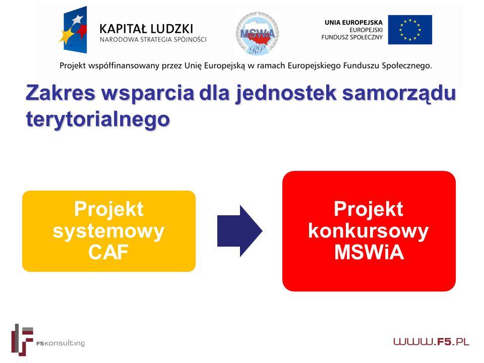 Zakres wsparcia dla jednostek samorządu terytorialnego Projekt systemowy CAF Projekt konkursowy MSWiA