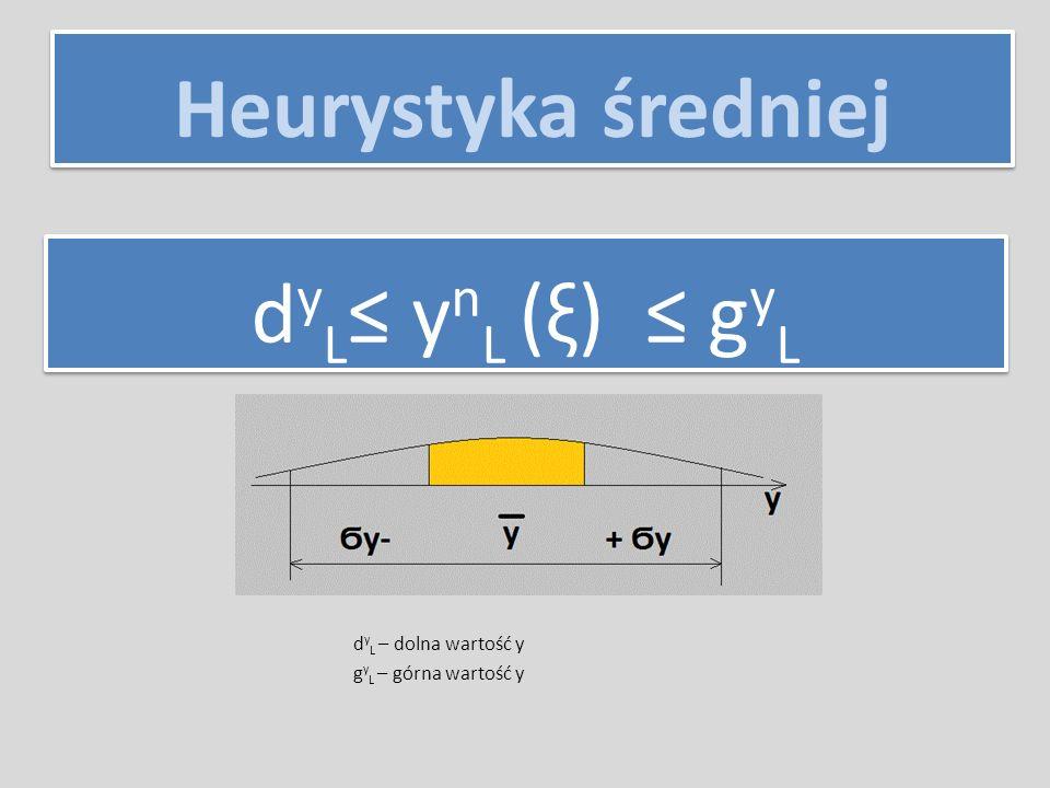 Dane: S 0, Y 1 (ξ) Podać : X 1- zamówienie na koniec okresu(tygodnia) Stan na początek pierwszego tygodnia: S 1 - stan na początek pierwszego tygodnia Wyznaczyć: X 1 - wielkość zamówienia Funkcja stanu S 1 =f[S 0, Y 1 (ξ), X 1 ]