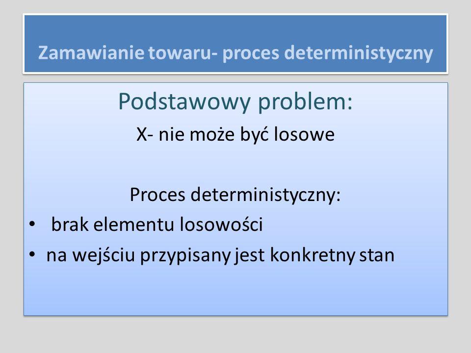 Podstawowy problem: Końcowy stan mgz. jest losowy.