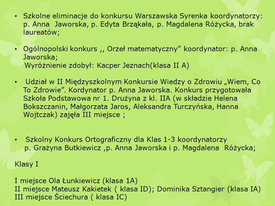 Szkolne eliminacje do konkursu Warszawska Syrenka koordynatorzy: p.
