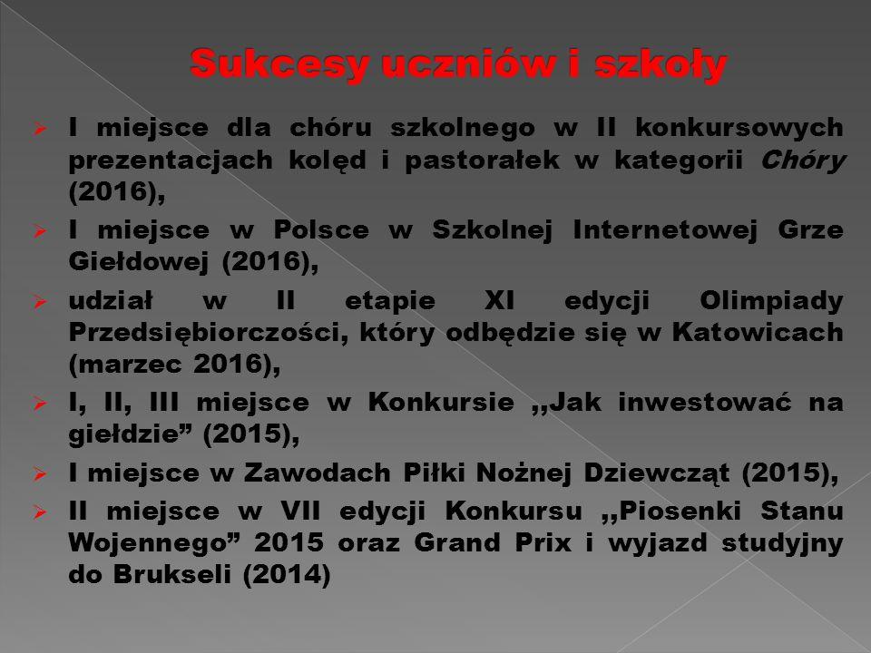  I miejsce dla chóru szkolnego w II konkursowych prezentacjach kolęd i pastorałek w kategorii Chóry (2016),  I miejsce w Polsce w Szkolnej Internetowej Grze Giełdowej (2016),  udział w II etapie XI edycji Olimpiady Przedsiębiorczości, który odbędzie się w Katowicach (marzec 2016),  I, II, III miejsce w Konkursie,,Jak inwestować na giełdzie (2015),  I miejsce w Zawodach Piłki Nożnej Dziewcząt (2015),  II miejsce w VII edycji Konkursu,,Piosenki Stanu Wojennego 2015 oraz Grand Prix i wyjazd studyjny do Brukseli (2014)