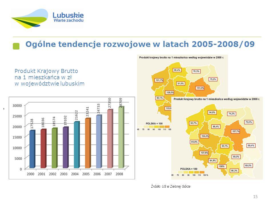 15 Ogólne tendencje rozwojowe w latach 2005-2008/09, Produkt Krajowy Brutto na 1 mieszkańca w zł w województwie lubuskim Źr ó dło: US w Zielonej G ó rze