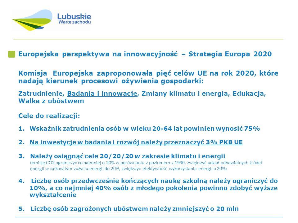 Zatrudnienie, Badania i innowacje, Zmiany klimatu i energia, Edukacja, Walka z ubóstwem Cele do realizacji: Europejska perspektywa na innowacyjność – Strategia Europa 2020 Komisja Europejska zaproponowała pięć celów UE na rok 2020, które nadają kierunek procesowi ożywienia gospodarki: 1.Wskaźnik zatrudnienia osób w wieku 20-64 lat powinien wynosić 75% 2.Na inwestycje w badania i rozwój należy przeznaczyć 3% PKB UE 3.Należy osiągnąć cele 20/20/20 w zakresie klimatu i energii (emisję CO2 ograniczyć co najmniej o 20% w porównaniu z poziomem z 1990, zwiększyć udział odnawialnych źródeł energii w całkowitym zużyciu energii do 20%, zwiększyć efektywność wykorzystania energii o 20%) 4.
