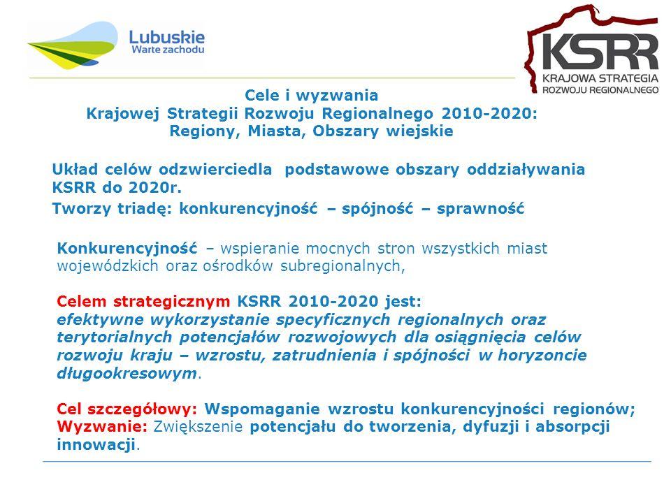 Strategia innowacyjności i efektywności gospodarki (konsultacje społeczne do 30 marca br., prace na dokumentem prowadzi Ministerstwo Gospodarki) Potencjał polskiej gospodarki (PKB wg Parytetu siły nabywczej): 7 miejsce w UE, 21 miejsce na świecie Tło społeczno-gospodarcze: Wyczerpywanie się dotychczasowych źródeł wzrostu gospodarczego Polski, takich jak m.in.