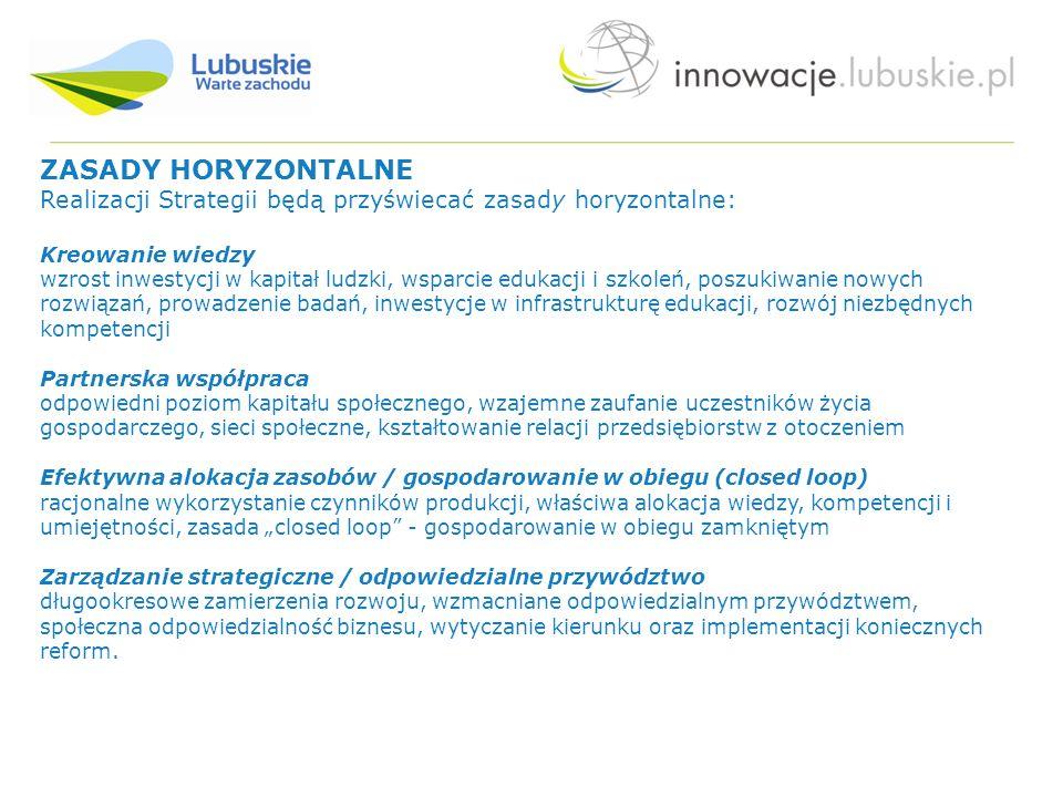 18 Lubuska Mapa Potrzeb i Aspiracji Cel: zidentyfikowanie potrzeb rozwojowych poszczególnych części województwa lubuskiego w kontekście rozwoju całego regionu.