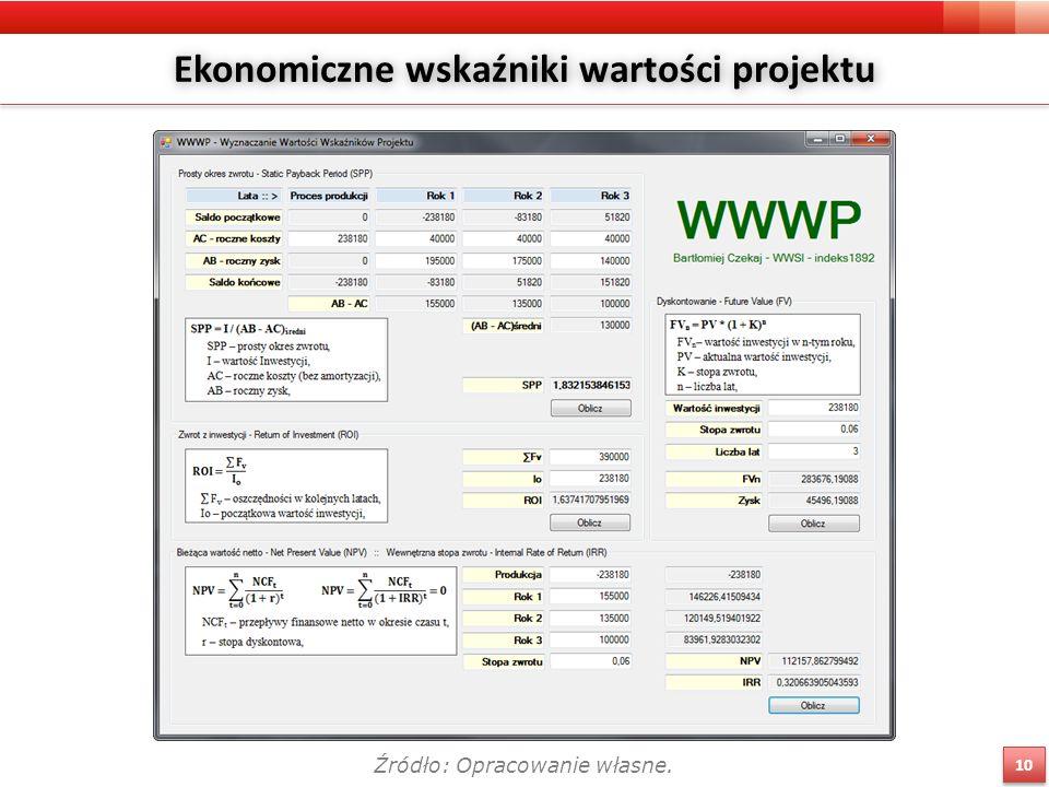 Ekonomiczne wskaźniki wartości projektu Źródło: Opracowanie własne. 10