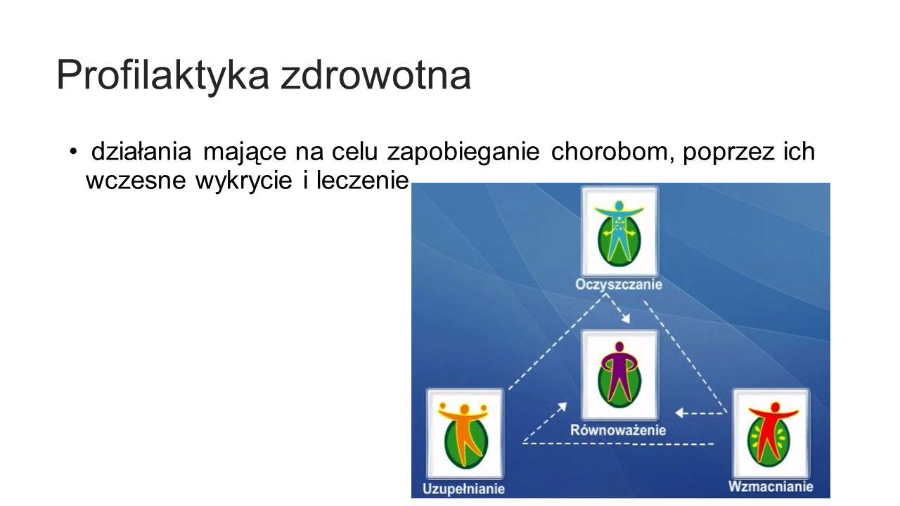 Profilaktyka zdrowotna działania mające na celu zapobieganie chorobom, poprzez ich wczesne wykrycie i leczenie