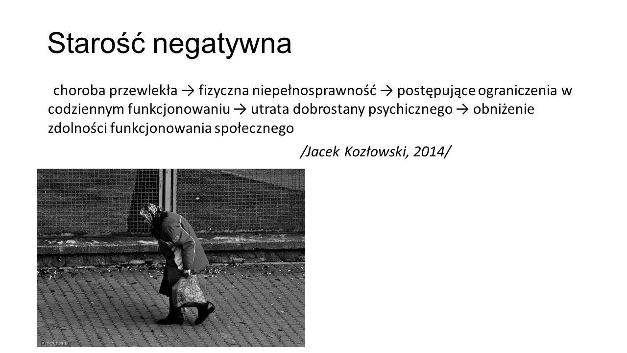 Starość negatywna choroba przewlekła → fizyczna niepełnosprawność → postępujące ograniczenia w codziennym funkcjonowaniu → utrata dobrostany psychiczn
