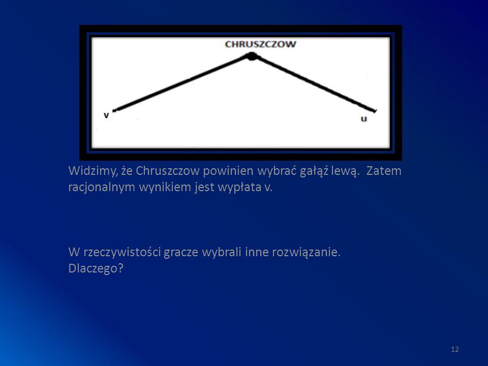 12 Widzimy, że Chruszczow powinien wybrać gałąź lewą.