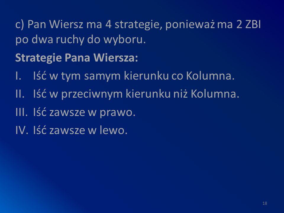 c) Pan Wiersz ma 4 strategie, ponieważ ma 2 ZBI po dwa ruchy do wyboru.