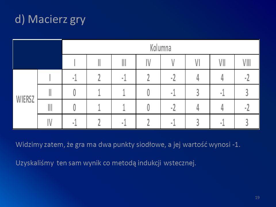 d) Macierz gry 19 Widzimy zatem, że gra ma dwa punkty siodłowe, a jej wartość wynosi -1.