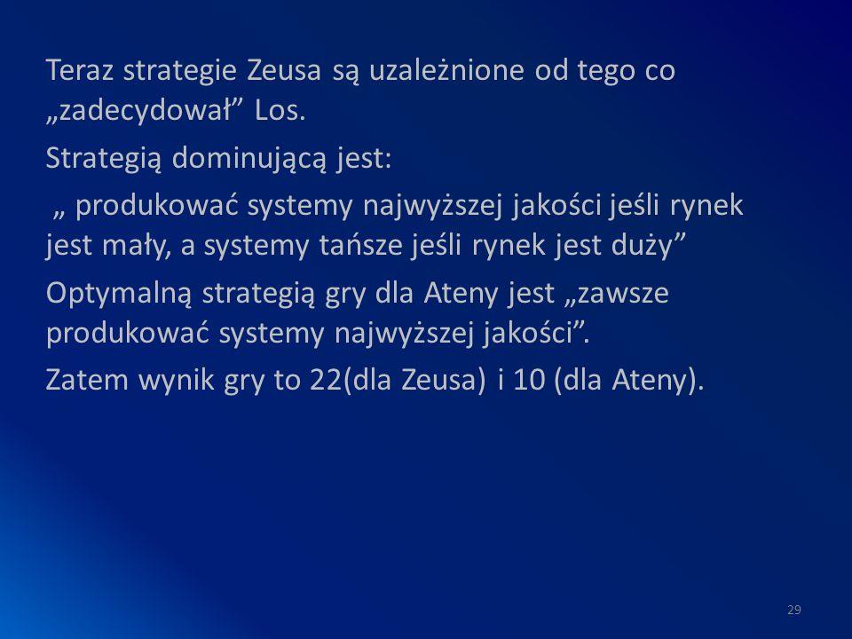 """Teraz strategie Zeusa są uzależnione od tego co """"zadecydował Los."""