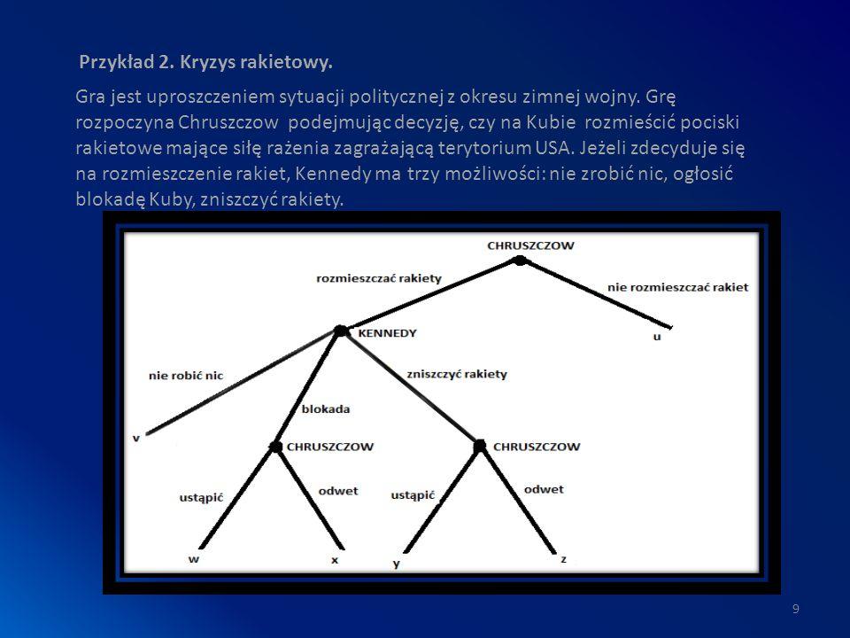 """Metoda indukcji wstecznej Gry o pełnej informacji najczęściej analizuje się metodą indukcji wstecznej (""""przycinania drzewka ) 10 Metoda ta opiera się na założeniu, że gracz zawsze wybierze tę gałąź drzewka, która powadzi do gorszego wyniku dla przeciwnika."""