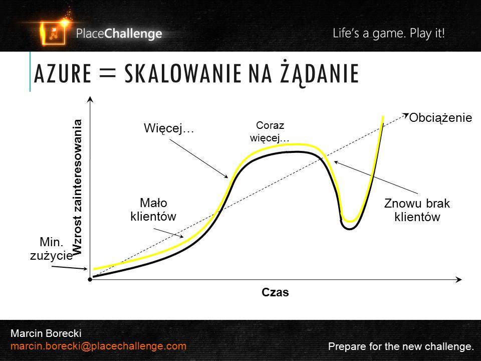 Prepare for the new challenge.Marcin Borecki marcin.borecki@placechallenge.com Coraz więcej… Min.