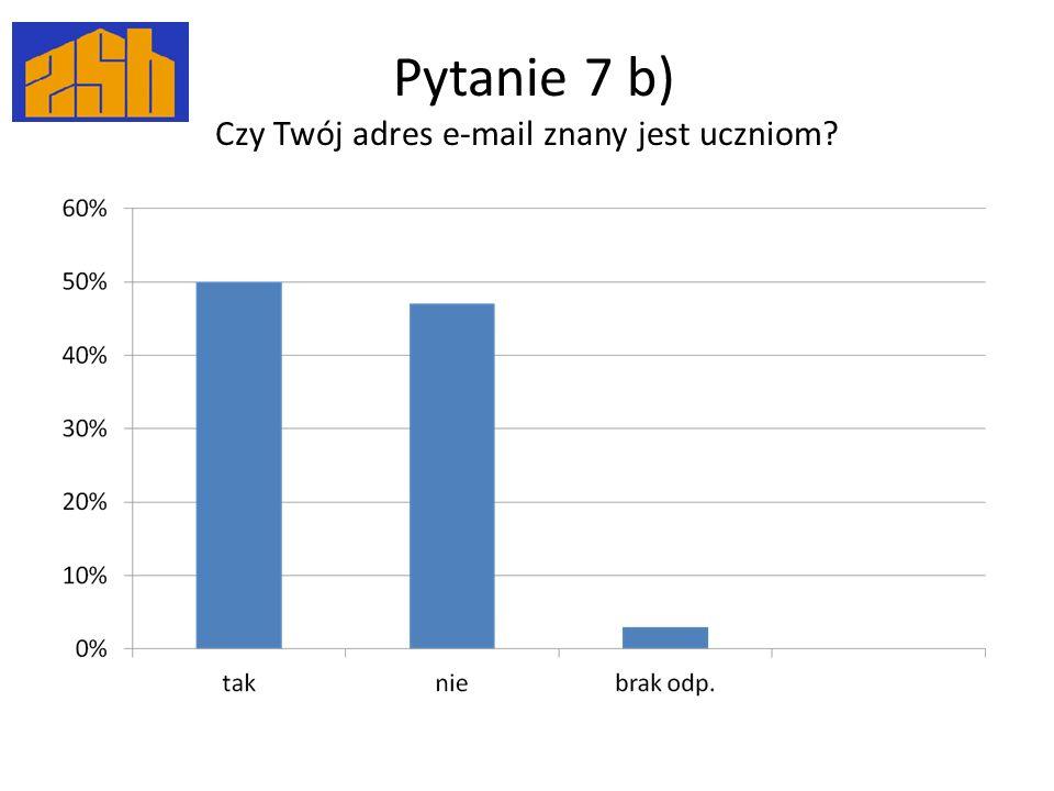 Pytanie 7 b) Czy Twój adres e-mail znany jest uczniom?