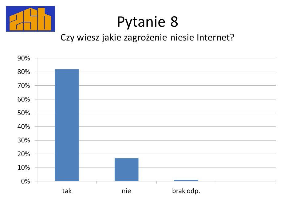 Pytanie 8 Czy wiesz jakie zagrożenie niesie Internet?