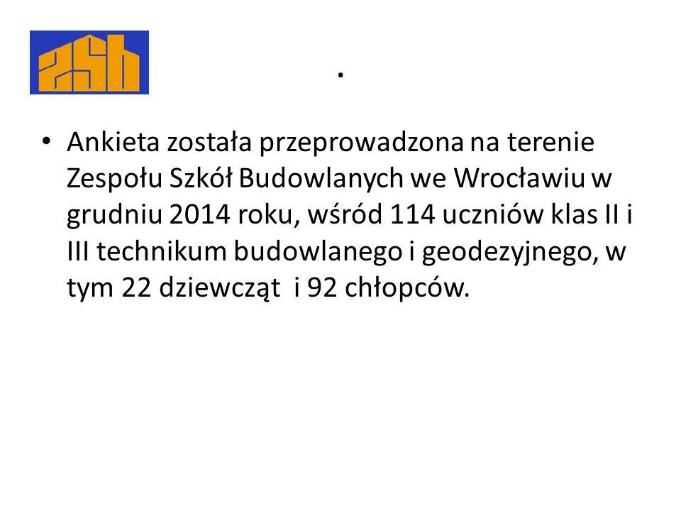 . Ankieta została przeprowadzona na terenie Zespołu Szkół Budowlanych we Wrocławiu w grudniu 2014 roku, wśród 114 uczniów klas II i III technikum budowlanego i geodezyjnego, w tym 22 dziewcząt i 92 chłopców.