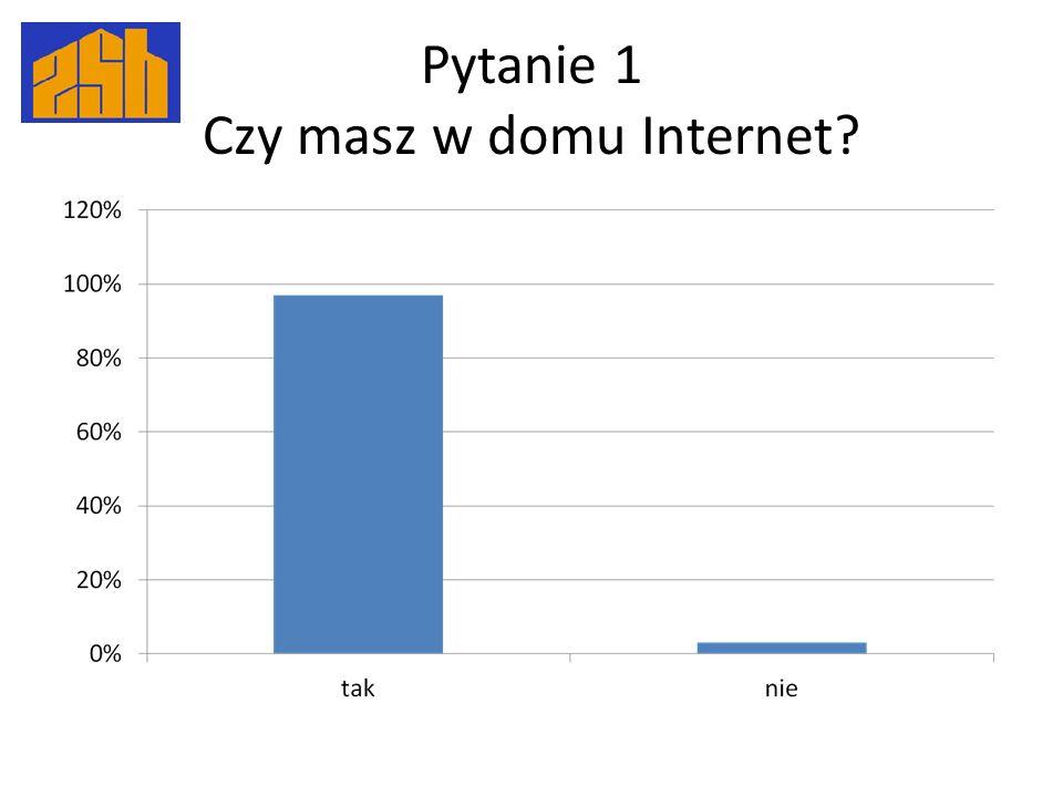 Pytanie 1 Czy masz w domu Internet?