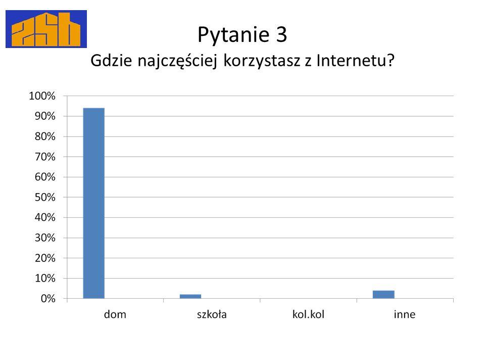 Pytanie 3 Gdzie najczęściej korzystasz z Internetu