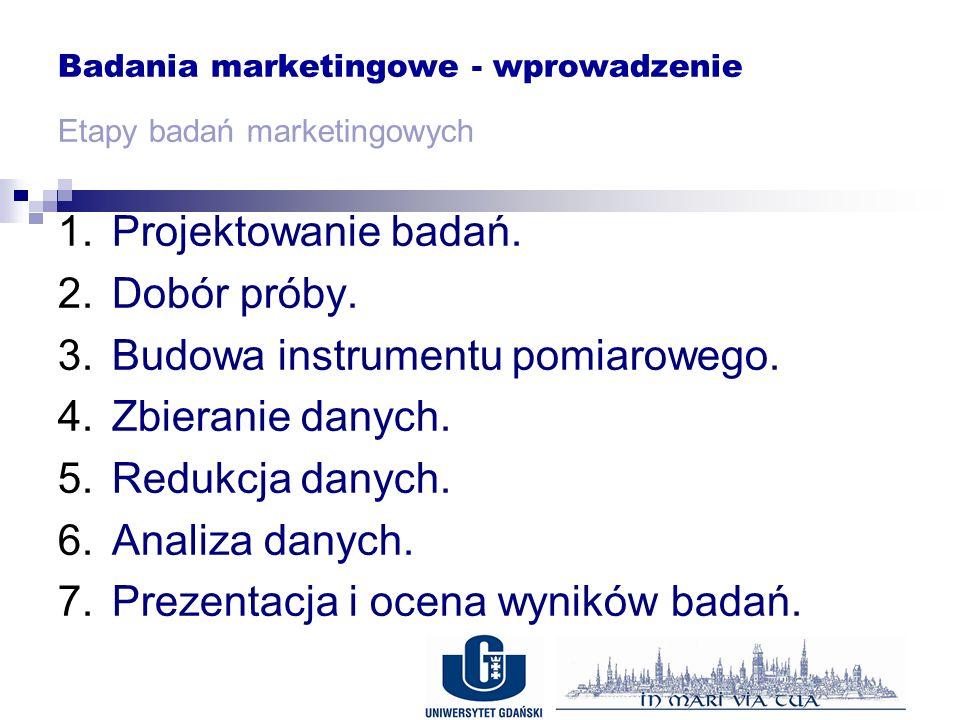 Badania marketingowe - wprowadzenie Etapy badań marketingowych 1.Projektowanie badań.