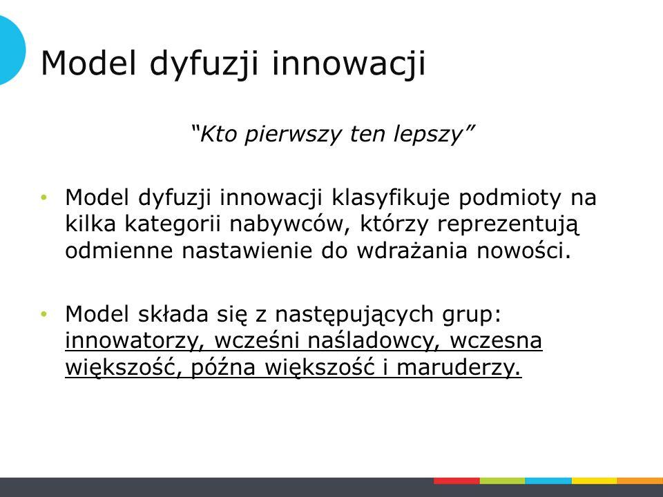 Model dyfuzji innowacji Kto pierwszy ten lepszy Model dyfuzji innowacji klasyfikuje podmioty na kilka kategorii nabywców, którzy reprezentują odmienne nastawienie do wdrażania nowości.
