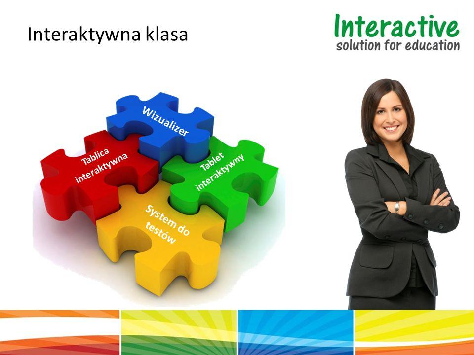 Tablica interaktywna System do testów Tablet interaktywny Wizualizer Interaktywna klasa