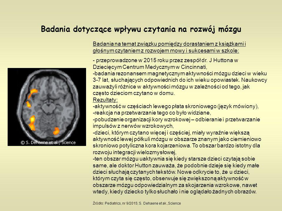 Badania dotyczące wpływu czytania na rozwój mózgu Badania na temat związku pomiędzy dorastaniem z książkami i głośnym czytaniem z rozwojem mowy i sukc