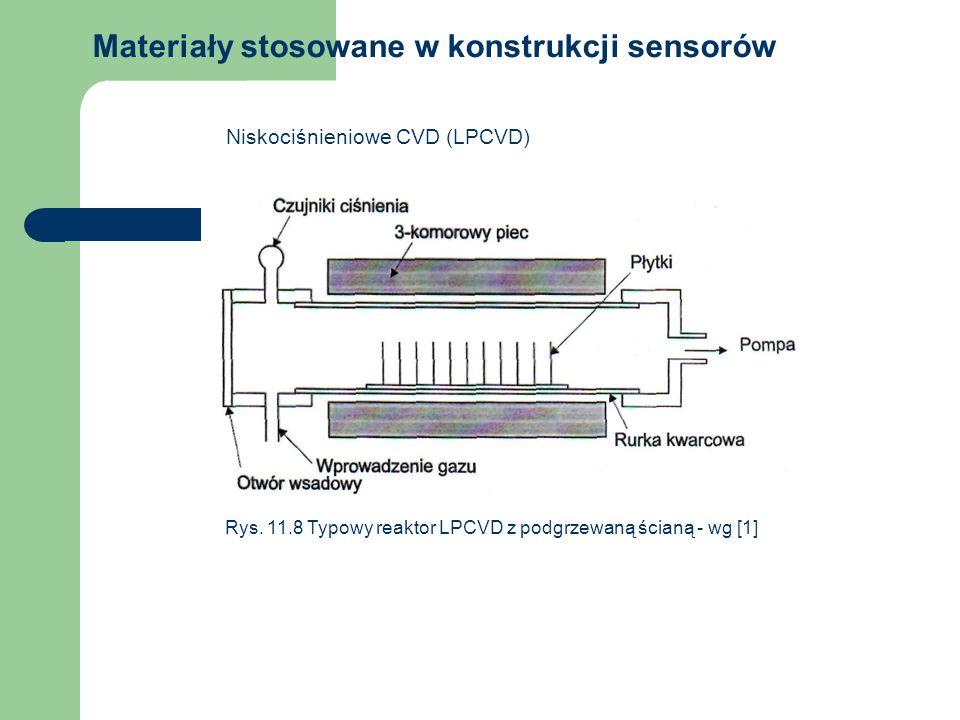 Materiały stosowane w konstrukcji sensorów Niskociśnieniowe CVD (LPCVD) Rys. 11.8 Typowy reaktor LPCVD z podgrzewaną ścianą - wg [1]
