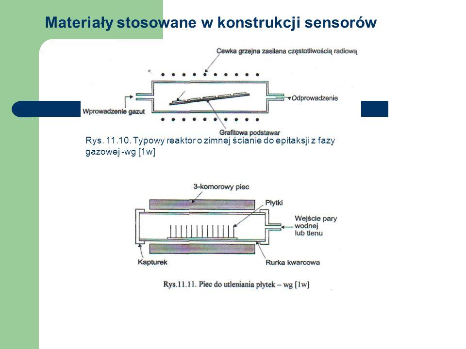 Materiały stosowane w konstrukcji sensorów Rys. 11.10. Typowy reaktor o zimnej ścianie do epitaksji z fazy gazowej -wg [1w]