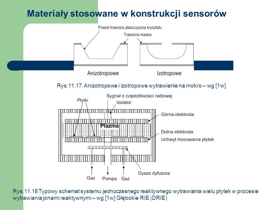 Materiały stosowane w konstrukcji sensorów Rys.11.17. Anizotropowe i izotropowe wytrawianie na mokro – wg [1w] Rys.11.18 Typowy schemat systemu jednoc
