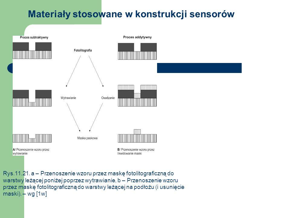 Materiały stosowane w konstrukcji sensorów Rys.11.21. a – Przenoszenie wzoru przez maskę fotolitograficzną do warstwy leżącej poniżej poprzez wytrawia