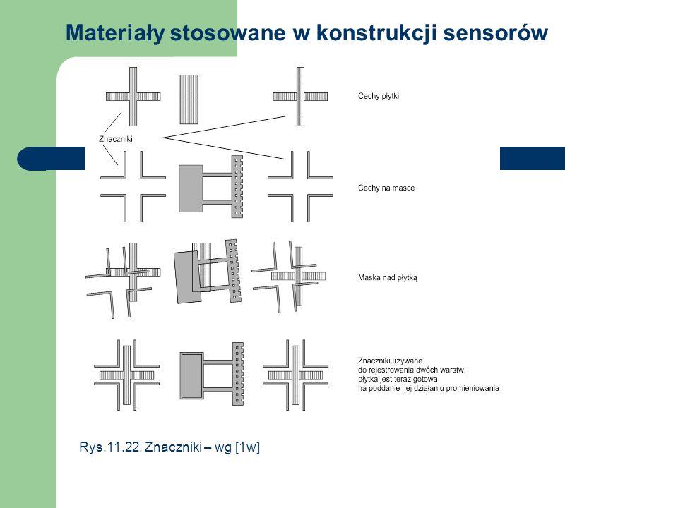 Materiały stosowane w konstrukcji sensorów Rys.11.22. Znaczniki – wg [1w]
