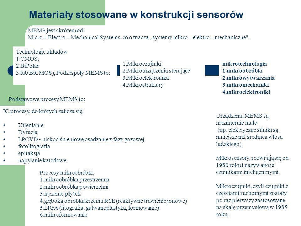 """Materiały stosowane w konstrukcji sensorów MEMS jest skrótem od: Micro – Electro – Mechanical Systems, co oznacza """"systemy mikro – elektro – mechanicz"""