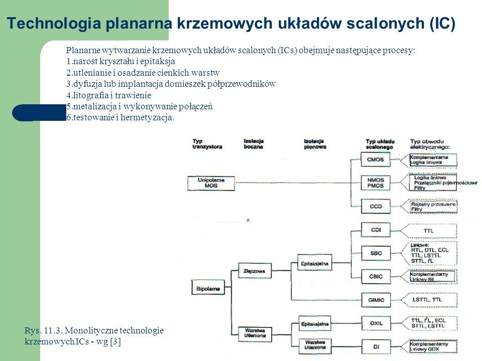 Technologia planarna krzemowych układów scalonych (IC) Planarne wytwarzanie krzemowych układów scalonych (ICs) obejmuje następujące procesy: 1.narost