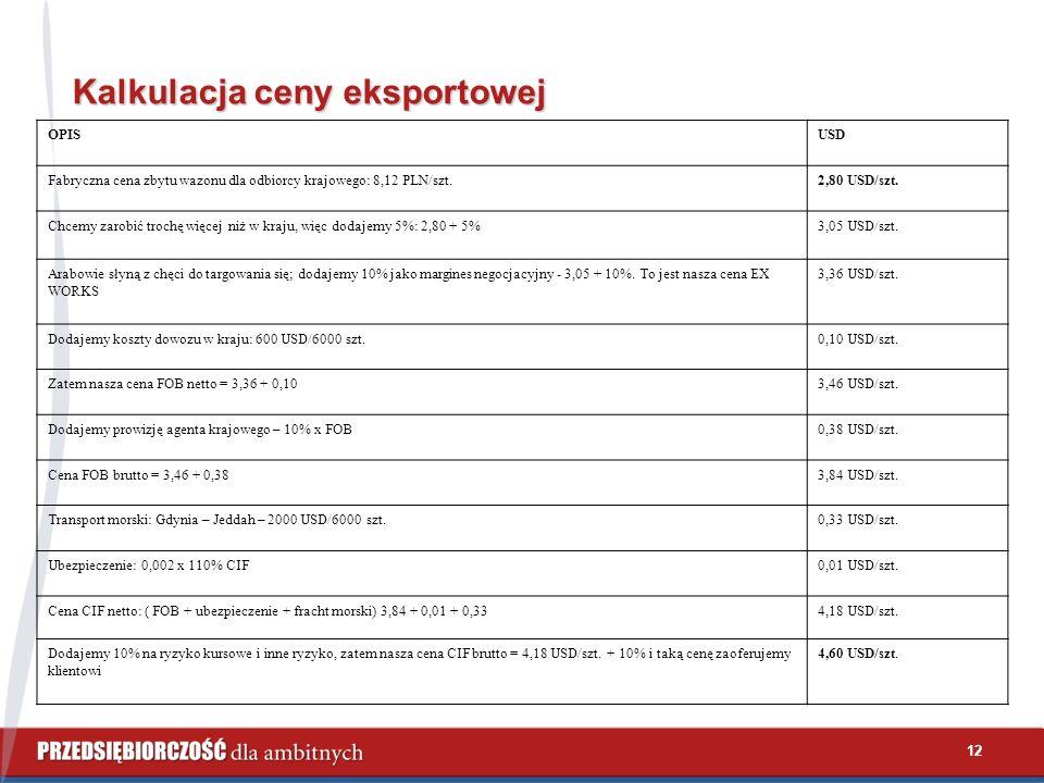 12 Kalkulacja ceny eksportowej OPISUSD Fabryczna cena zbytu wazonu dla odbiorcy krajowego: 8,12 PLN/szt.2,80 USD/szt.