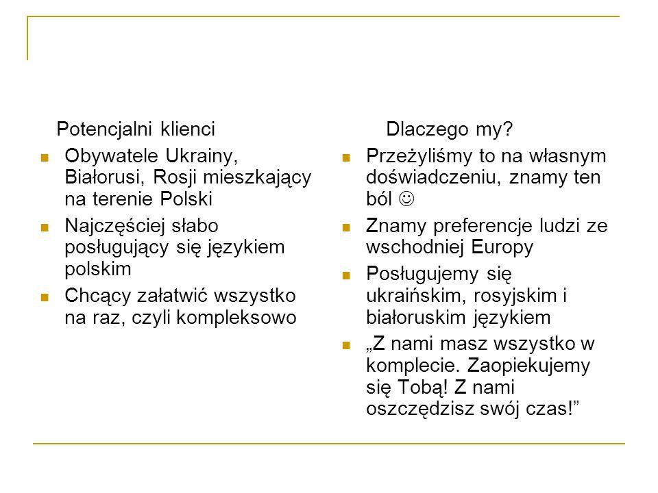 Potencjalni klienci Obywatele Ukrainy, Białorusi, Rosji mieszkający na terenie Polski Najczęściej słabo posługujący się językiem polskim Chcący załatwić wszystko na raz, czyli kompleksowo Dlaczego my.