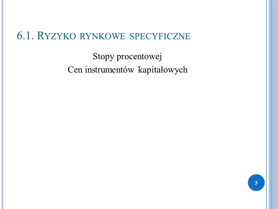 6.1. R YZYKO RYNKOWE SPECYFICZNE Stopy procentowej Cen instrumentów kapitałowych 3