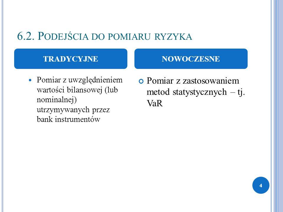 6.2. P ODEJŚCIA DO POMIARU RYZYKA 4 Pomiar z uwzględnieniem wartości bilansowej (lub nominalnej) utrzymywanych przez bank instrumentów Pomiar z zastos