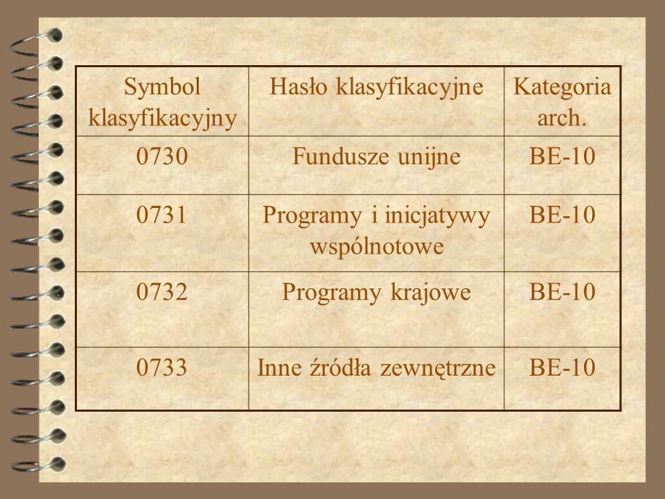 Symbol klasyfikacyjny Hasło klasyfikacyjneKategoria arch. 0730Fundusze unijneBE-10 0731Programy i inicjatywy wspólnotowe BE-10 0732Programy krajoweBE-