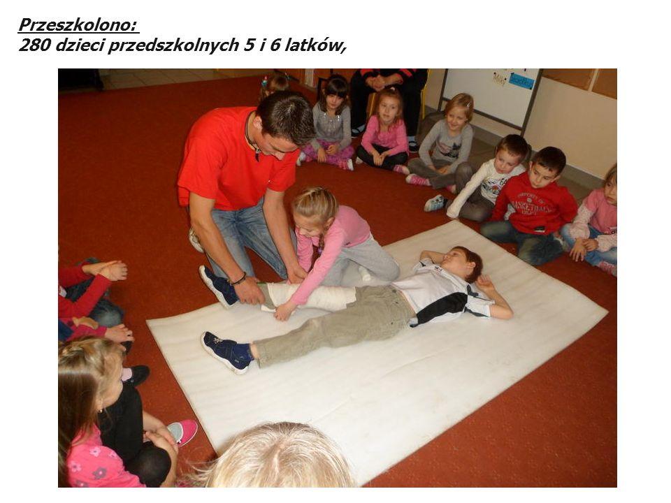 Przeszkolono: 280 dzieci przedszkolnych 5 i 6 latków,